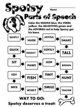 Spotsy Language Arts - Parts of Speech - (Grades 1-5)
