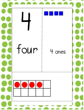 Spotting Number Sense Posters- Green