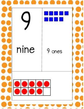 Spotting Number Sense Posters- Orange
