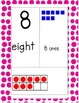 Spotting Number Sense Posters- Pink