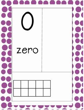 Spotting Number Sense Posters- Purple