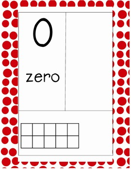 Spotting Number Sense Posters- Red