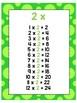 Spotty Times Tables Posters 1-12