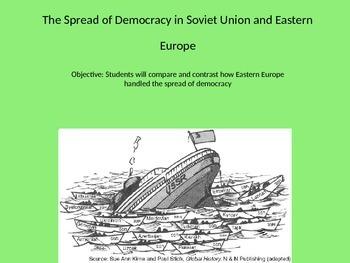 Spread of Democracy in the Soviet Union