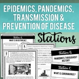 Spread of Disease, Pandemics, Transmission & Prevention St