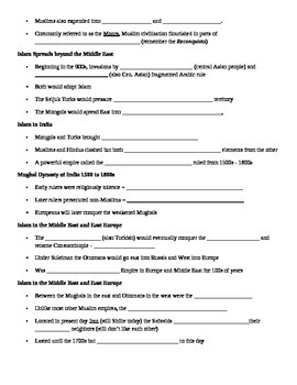 Spread of Islam Guided Notes Outline
