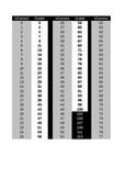 Spreadsheet Grader & Curve Calculator