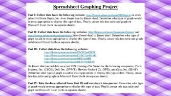 Spreadsheet Graphing Project