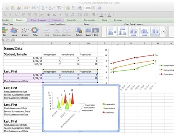 Spreadsheet for tracking reading assessment results - Create Graphs