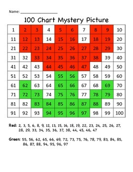 Spring 100 Chart Mystery Pictures