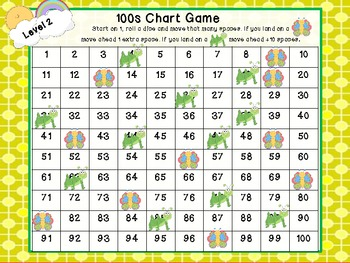 Spring 100s chart game Differentiated 3 levels