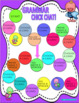 Back to School Grammar Game  Nouns Verbs Adjectives CHICK CHAT
