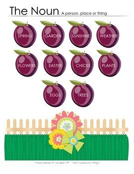 Plants Activity: Nouns, Verbs, Adverbs & Adjectives (sentence practice)