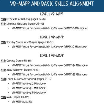 Spring Interactive Work Binder – Basic Skills & Aligned to VB-MAPP