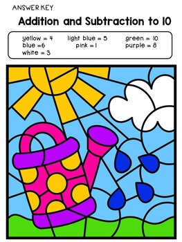 Spring Addition and Subtraction to 10 Coloring Pages