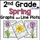 Spring Bar Graphs, Picture Graphs, and Line Plots 2nd Grade