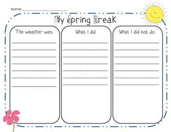 Spring Break Predicitons