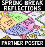 Spring Break Reflections Partner Poster: A 4-Panel Collaboration Poster
