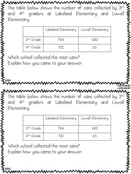 Third Grade Math & ELA Homework: Spring {Bundle}