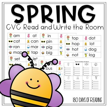 Spring CVC Read and Write the Room