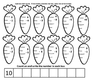 Spring Carrot Addition and Subtraction within 12