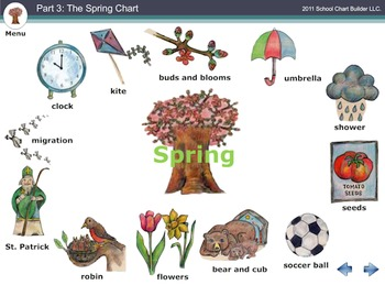 Spring Clip Art from School Chart Builder's The Four Seasons Series