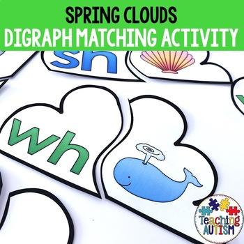 Spring Digraph Matching