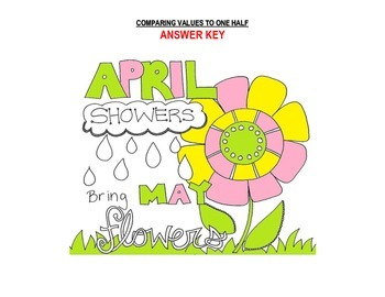 Spring Coloring Page - Comparing Values to the Benchmark of 1/2