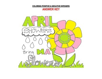 Spring Coloring Page - Identifying Positive and Negative Integers