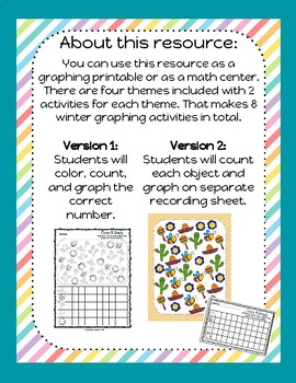 Spring Count & Graph