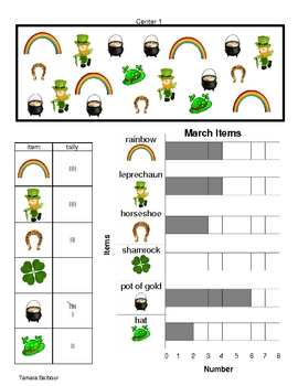 Spring Count, Tally, and Graph