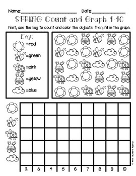 Spring Count and Graph - #s 1-10