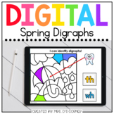 Spring Digraph Sorting Digital Activity | Distance Learning