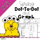 Spring Dot-To-Dot and Graph - Count By 10s and 2s