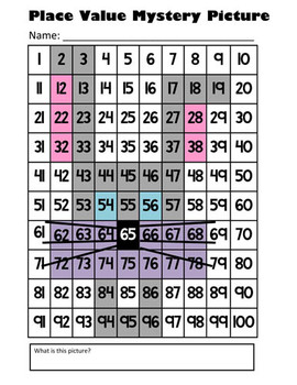 Spring & Easter Place Value Math Mystery Picture Bundle- 8.5x11