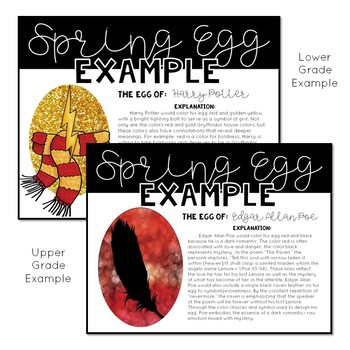 Spring Egg Symbolism Writing: An Easter and Spring writing for any text!