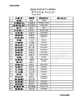 春节生词清单带英语/春節生詞清單含英文/Spring Festival Vocabulary List with English