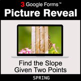 Spring: Find the Slope Given Two Points - Google Forms Mat