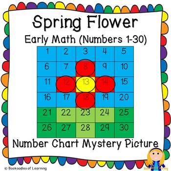 Spring Flower May Early Math (Numbers 1-30) Chart Mystery Picture