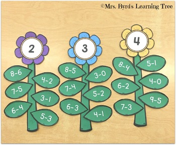 Spring Flower Subtraction Sort