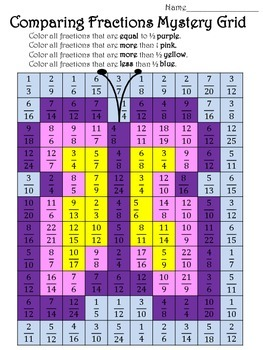 Spring Fractions Mystery Picture