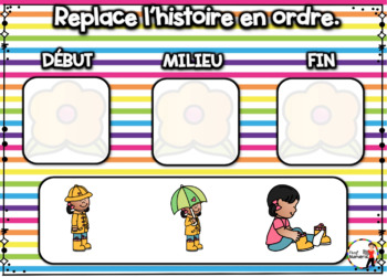 Spring French BOOM card-Replace l'histoire en ordre. (AVRIL : Jeu 4)