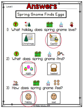 Spring Gnome Finds Eggs Adapted & Interactive Book with Comprehension (Autism)