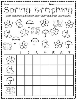 Spring Graphing