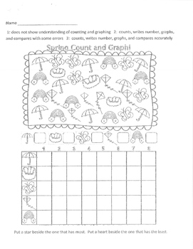 Spring Graphing Assessment