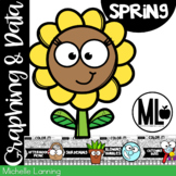 Spring Graphing and Data