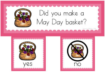 Spring Holidays: Question of the Day