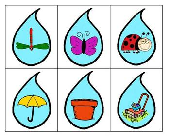 Spring Literacy Center - Raindrop Syllable Sort