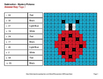 Spring Math: 2-Digit Subtraction - Mystery Pictures