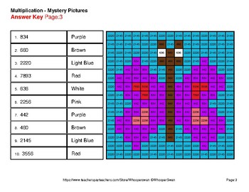 Spring Math: 3-Digit By 1-Digit Multiplication - Mystery Pictures